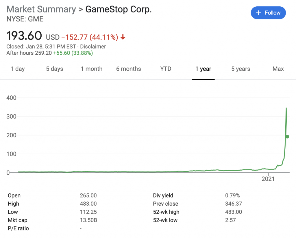 gamestop stock price and valuation january 2021